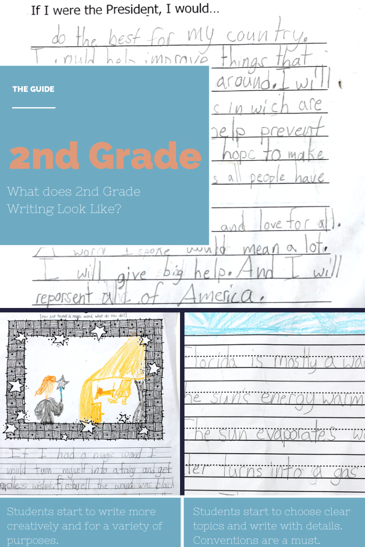 What does 2nd Grade Writing Look Like?